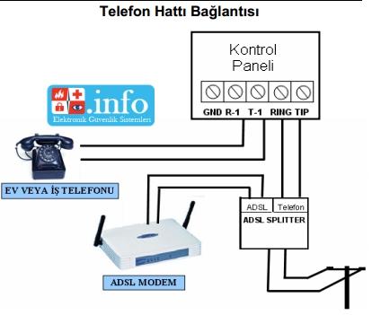 panel_telefon_hatti_baglantisi