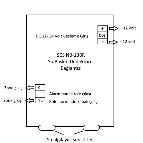 NB-138R_su_baskın_dedektörü_bağlantı