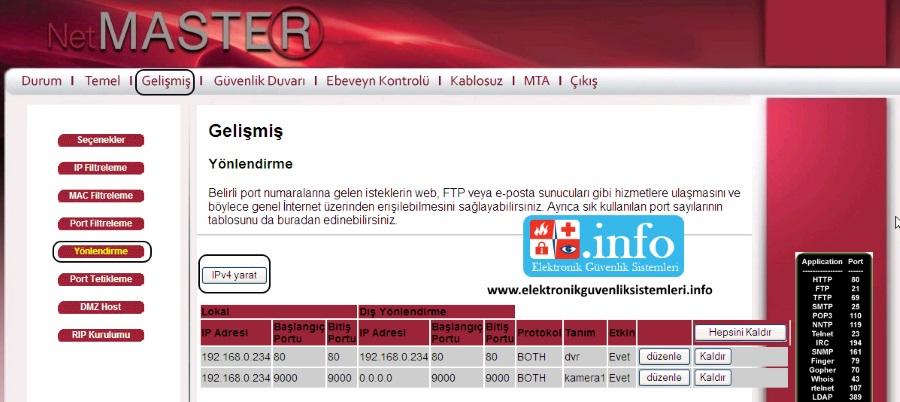 netmaster_modem-port-acma