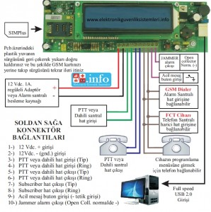 gd-usb-gsm-arama-modülü-bağlantı-şeması