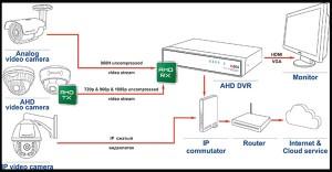 ahd-sistem-sema