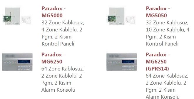 paradox kablosuz alarm sistemi