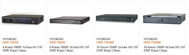 HD-TVI dvr kayıt cihazı