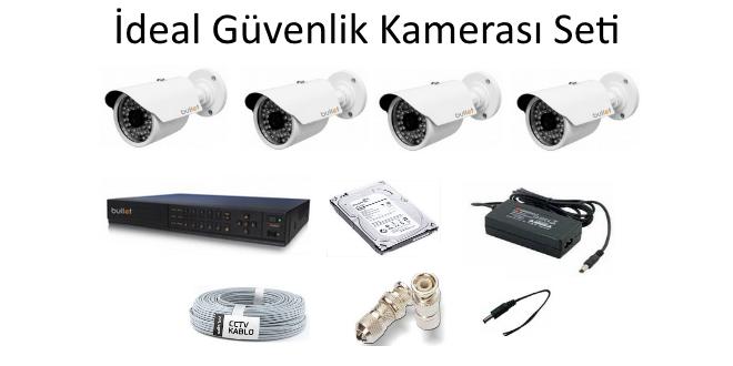 kamera sistemleri fiyatları