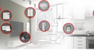 ev alarm sistemleri