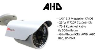 cn-480AHD-Kamera